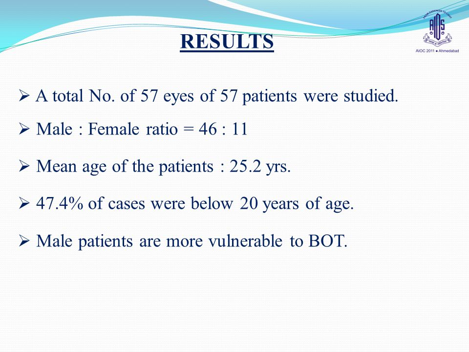 RESULTS  A total No. of 57 eyes of 57 patients were studied.  Male : Female ratio = 46 : 11  Mean age of the patients : 25.2 yrs.  47.4% of cases