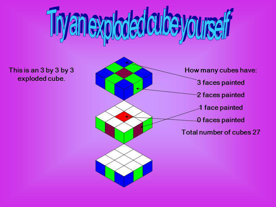 How many cubes have: 3 faces painted 2 faces painted 1 face painted 0 faces painted Total number of cubes 27 This is an 3 by 3 by 3 exploded cube.