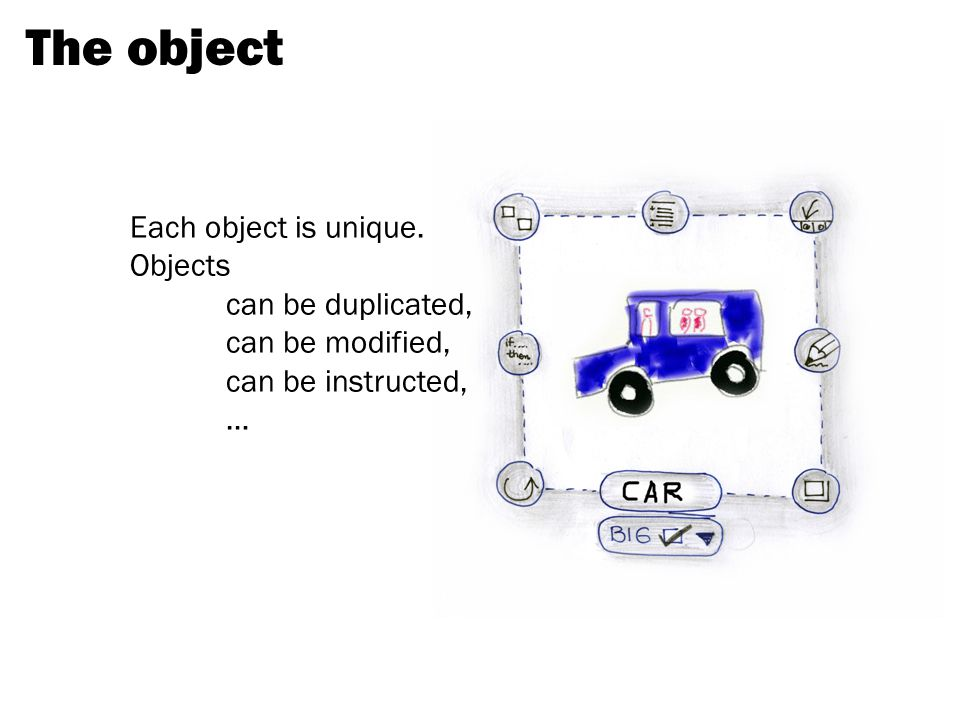 The object Each object is unique. Objects can be duplicated, can be modified, can be instructed, …