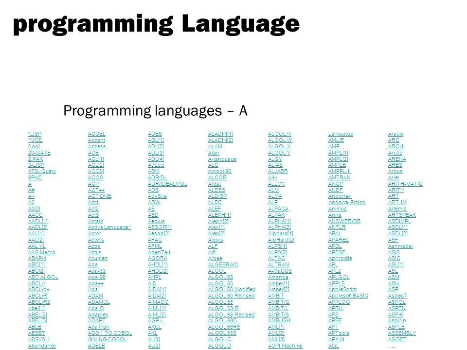 programming Language Programming languages – A *LISP *MOD {log} 20-GATE 2.PAK 3-LISP 473L Query 9PAC A A# A+ A0 A0[2] AACC AADL[1] AADL[2] AAL[1] AAL[2] AAL VL AAS Macro ABAP/4 ABC[1] ABC[2] ABC ALGOL ABCL/1 ABCL/c+ ABCL/R ABCL/R2 Abel[1] ABEL[2] ABEL[3] ABLE ABSET ABSYS 1 Abundance ACCEL Accent Access ACE ACL[1] ACL[2] ACOM ACOS ACP ACT++ ACT ONE Act1 Act2 Act3 Actalk Active Language I Actor Actors Actra Actus Acumen Ada Ada-83 Ada-95 Ada++ Ada ADAM ADAMCL Ada-O Adaplex ADAPT AdaTran ADD 1 TO COBOL GIVING COBOL ADELE ADES ADL[1] ADL[2] ADL[3] ADL[4] AdLog ADM ADR/DL ADR/IDEAL/PDL ADS AdvSys ADW AE AED Aeolus AESOP[1] Aesop[2] AFAC AFML AgenTalk AGORA AHDL[1] AHDL[2] AHPL AID AIDA[1] AIDA[2] AIMACO AIML[1] AIML[2] AGP-L AKCL AKL AL[1] AL[2] ALADIN[1] ALADIN[2] ALAM Alan A-language ALC Alcool-90 ALCOR Aldat ALDES ALDiSP ALEC ALEF ALEPH[1] Aleph[2] Alex[1] Alex[2] Alexis ALF Alfl Algae ALGEBRAIC ALGOL ALGOL 58 ALGOL 60 ALGOL 60 Modified ALGOL 60 Revised ALGOL 68 ALGOL 68-R ALGOL 68 Revised ALGOL 68C ALGOL 68RS ALGOL 68S ALGOL C ALGOL D ALGOL N ALGOL W ALGOL X ALGOL Y ALGY ALIAS ALJABR Alki ALLOY ALM ALMA ALP ALPACA ALPAK ALPHA[1] ALPHA[2] Alphard[1] AlpHard[2] ALPS[1] ALPS[2] ALTAC ALTRAN A-MaCCS Amanda Amber[1] Amber[2] AMBIT AMBIT/G AMBIT/L AMBIT/S AMBUSH AML[1] AML[2] AML[3] ACPI Machine Language AML/E AMP AMPL[1] AMPL[2] AMPLE AMPPL-II AMTRAN ANCP ANDF Andorra-I Andorra-Prolog Animus Anna ANSWER/DB ANTLR APAL APAREL APDL APESE Aphrodite APL APL2 APLGOL APPLE AppleScript Applesoft BASIC APPLOG APRIL APS APSE APT APTools APX III AQL Arago ARC ARCHI Arctic ARENA ARES Argus Ariel ARITH-MATIC ARITY ART ART-IM Artemis ARTSPEAK ASDIMPL ASDL[1] ASDL[2] ASF Ashmedai ASIS ASIC ASL[1] ASL ASM ASN ASP AspecT ASPOL ASPEN ASPIK Aspirin ASPLE ASSEMBLY AS/SET Arago ARC ARCHI Arctic ARENA ARES Argus Ariel ARITH-MATIC ARITY ART ART-IM Artemis ARTSPEAK ASDIMPL ASDL[1] ASDL[2] ASF Ashmedai ASIS ASIC ASL[1] ASL ASM ASN ASP AspecT ASPOL ASPEN ASPIK Aspirin ASPLE ASSEMBLY AS/SET ….