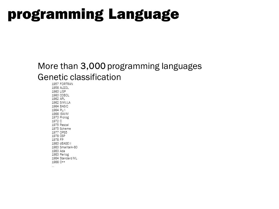 programming Language More than 3,000 programming languages Genetic classification 1957 FORTRAN 1958 ALGOL 1960 LISP 1960 COBOL 1962 APL 1962 SIMULA 1964 BASIC 1964 PL/I 1966 ISWIM 1970 Prolog 1972 C 1975 Pascal 1975 Scheme 1977 OPS5 1978 CSP 1978 FP 1980 dBASE II 1983 Smalltalk-80 1983 Ada 1983 Parlog 1984 Standard ML 1986 C++ …