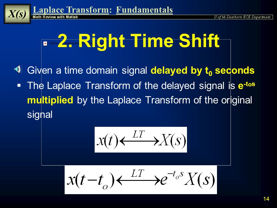 Laplace Transform: X(s) Fundamentals 13 1. Linearity  The Laplace Transform is a Linear Operation  Superposition Principle can be applied