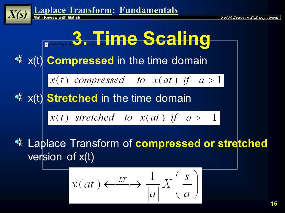 Laplace Transform: X(s) Fundamentals 14 2.