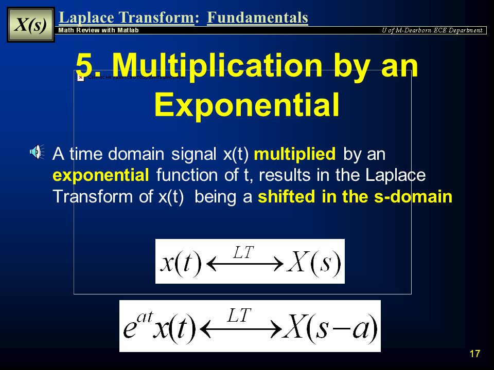 Laplace Transform: X(s) Fundamentals 16 4. Multiplication by a Power of t  Multiplying x(n) by t to a Positive Power n is a function of the n th deri