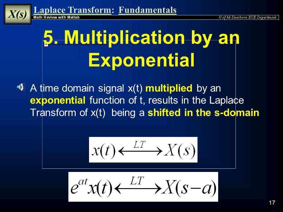 Laplace Transform: X(s) Fundamentals 16 4.
