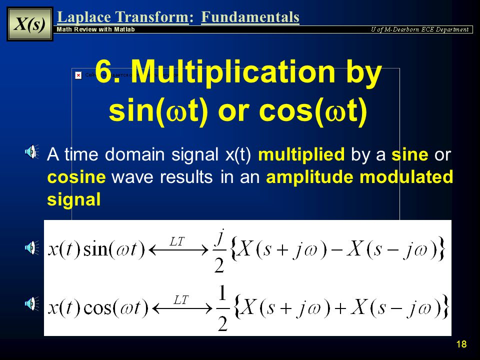 Laplace Transform: X(s) Fundamentals 17 5. Multiplication by an Exponential  A time domain signal x(t) multiplied by an exponential function of t, re