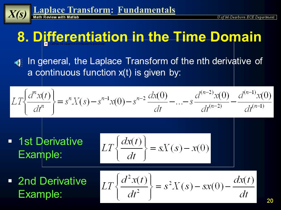 Laplace Transform: X(s) Fundamentals 19 7. Convolution  The convolution of two signals in the time domain is equivalent to a multiplication of their