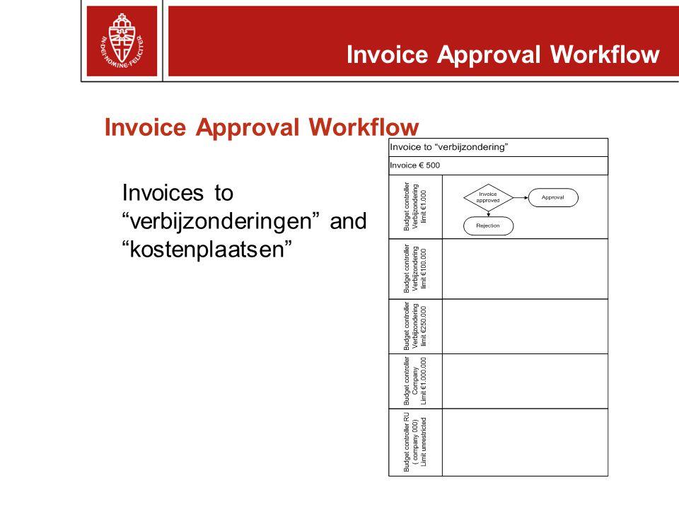 Invoices to verbijzonderingen and kostenplaatsen Invoice Approval Workflow