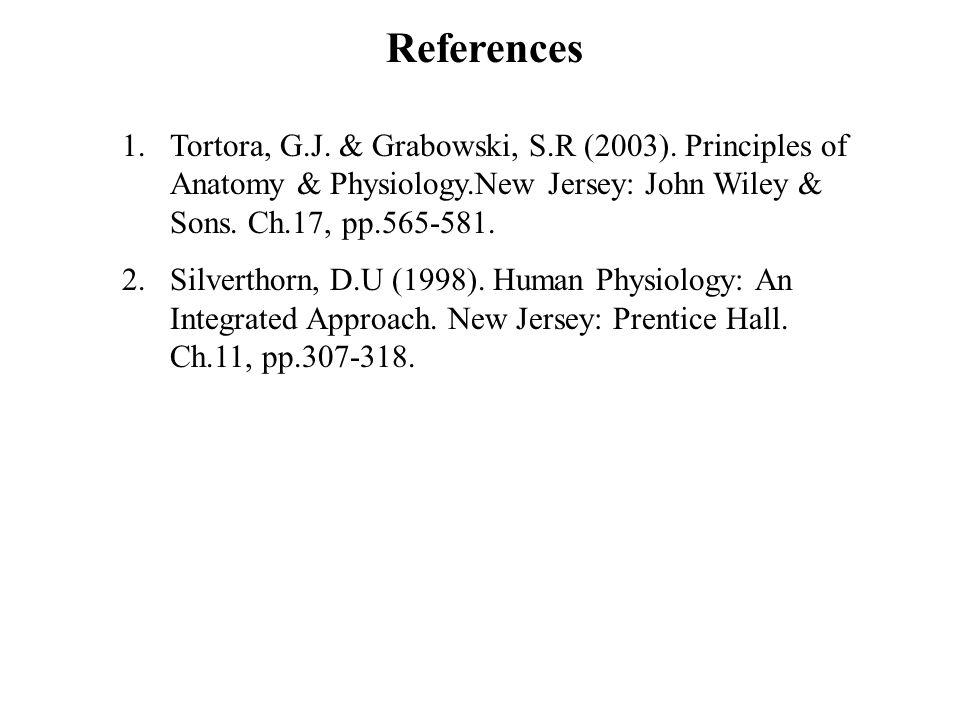 1.Tortora, G.J. & Grabowski, S.R (2003). Principles of Anatomy & Physiology.New Jersey: John Wiley & Sons. Ch.17, pp.565-581. 2.Silverthorn, D.U (1998
