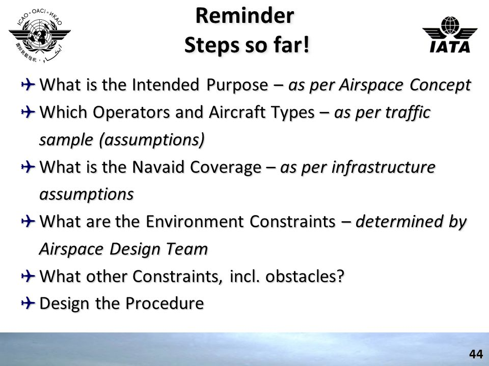 Reminder Steps so far! ✈ What is the Intended Purpose – as per Airspace Concept ✈ Which Operators and Aircraft Types – as per traffic sample (assumpti