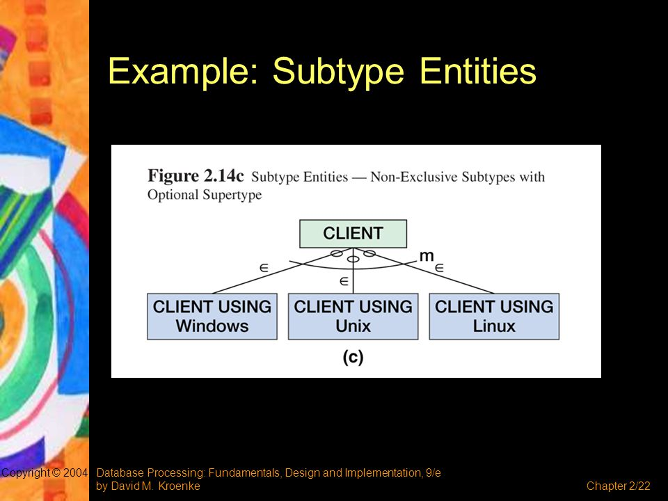 Database Processing: Fundamentals, Design and Implementation, 9/e by David M. KroenkeChapter 2/22 Copyright © 2004 Example: Subtype Entities