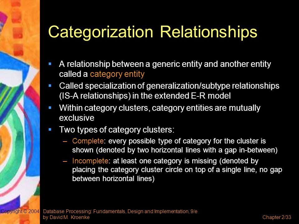 Database Processing: Fundamentals, Design and Implementation, 9/e by David M. KroenkeChapter 2/33 Copyright © 2004 Categorization Relationships  A re