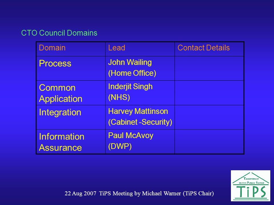 22 Aug 2007 TiPS Meeting by Michael Warner (TiPS Chair) CTO Council Domains DomainLeadContact Details Process John Wailing (Home Office) Common Application Inderjit Singh (NHS) Integration Harvey Mattinson (Cabinet -Security) Information Assurance Paul McAvoy (DWP)