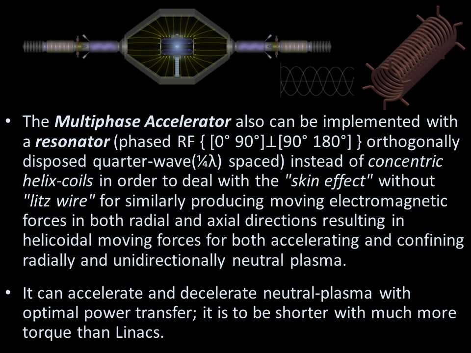 The Multiphase Accelerator also can be implemented with a resonator (phased RF { [0° 90°] ⊥ [90° 180°] } orthogonally disposed quarter-wave(¼λ) spaced