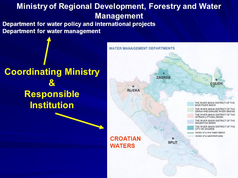 Ministry of Regional Development, Forestry and Water Management Department for water policy and international projects Department for water management CROATIAN WATERS Coordinating Ministry & Responsible Institution