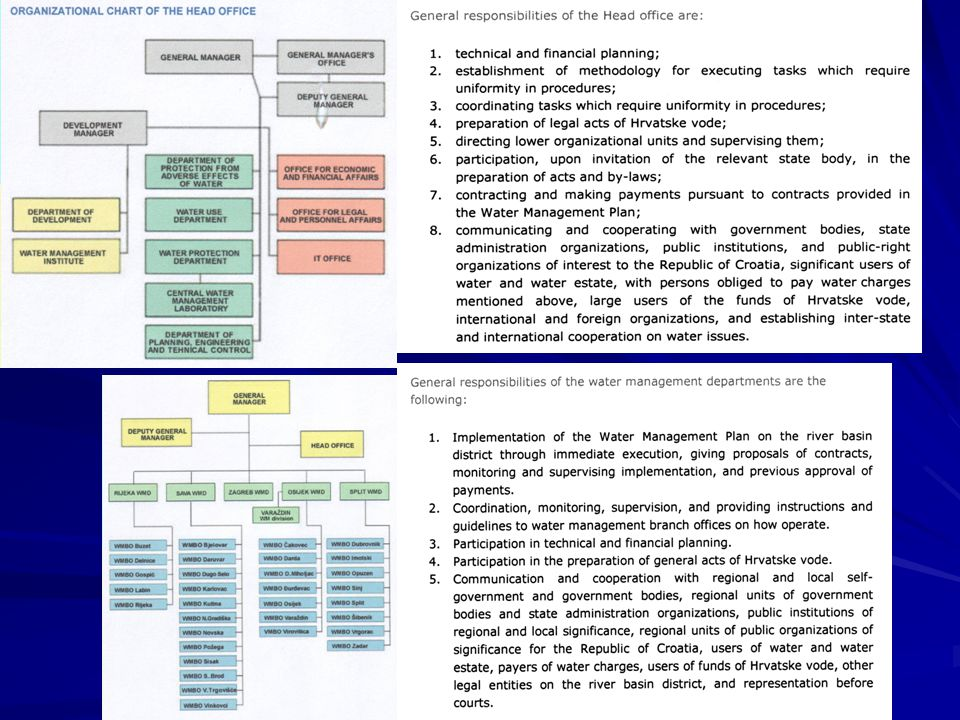 Approximation of Croatian water management legislation with the EU water Acquis http://voda-lex.voda.hr Draft Strategy for the Approximation of Croatian Water Sector Legislation with EU Water Acquis Programme: European Union CARDS 2003 Partner country: Croatia Project Beneficiary: Ministry of Agriculture, Forestry and Water Management Water Policy and International Projects Directorate Project Reference No: EuropeAid/119445/C/SV/HR COUNTRY REFORMS