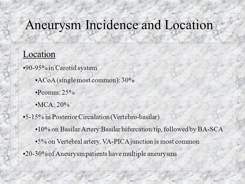 Aneurysm Incidence and Location Location 90-95% in Carotid system ACoA (single most common): 30% Pcomm: 25% MCA: 20% 5-15% in Posterior Circulation (V