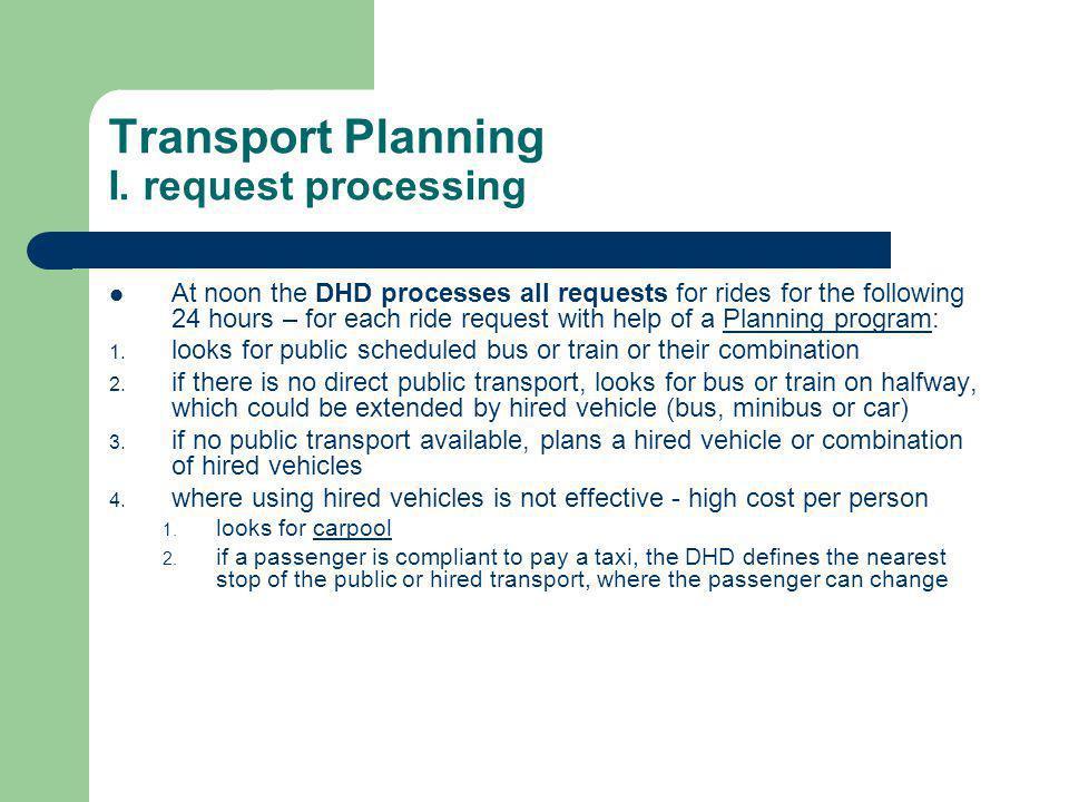Transport Planning User interface of the planning program
