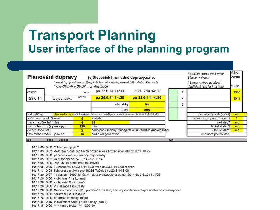 Transport Planning II.Informing Passengers passengers are informed about the planned transport 1.
