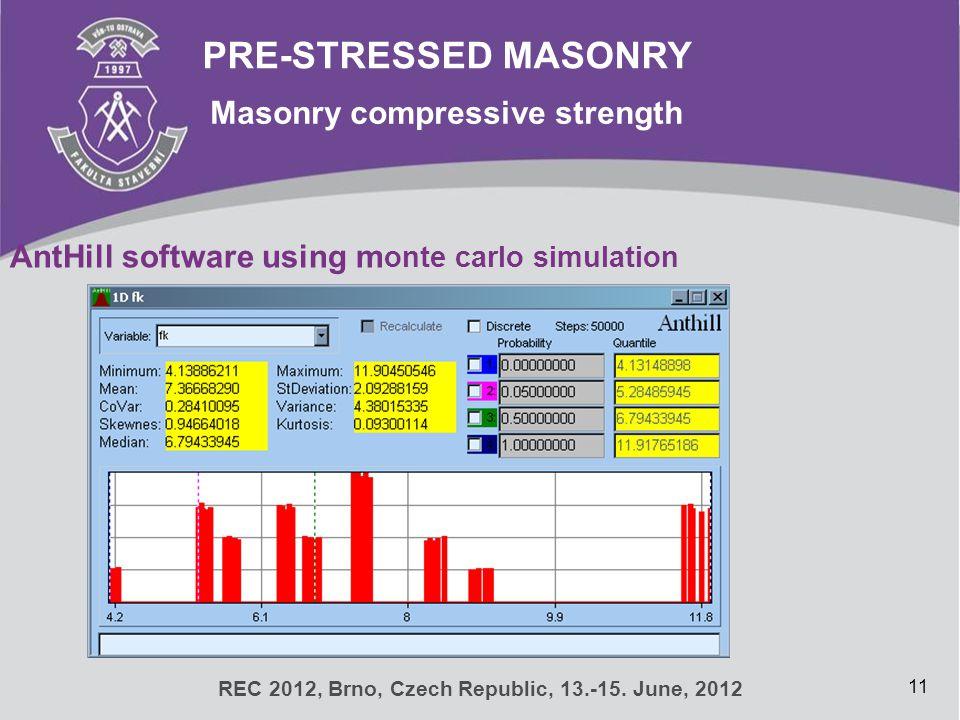 PRE-STRESSED MASONRY Masonry compressive strength 11 REC 2012, Brno, Czech Republic, 13.-15. June, 2012 AntHill software using m onte carlo simulation