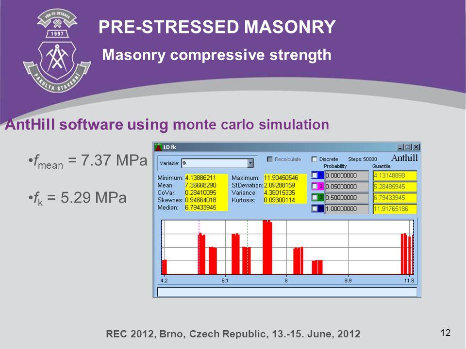 PRE-STRESSED MASONRY Masonry compressive strength 12 REC 2012, Brno, Czech Republic, 13.-15. June, 2012 AntHill software using m onte carlo simulation