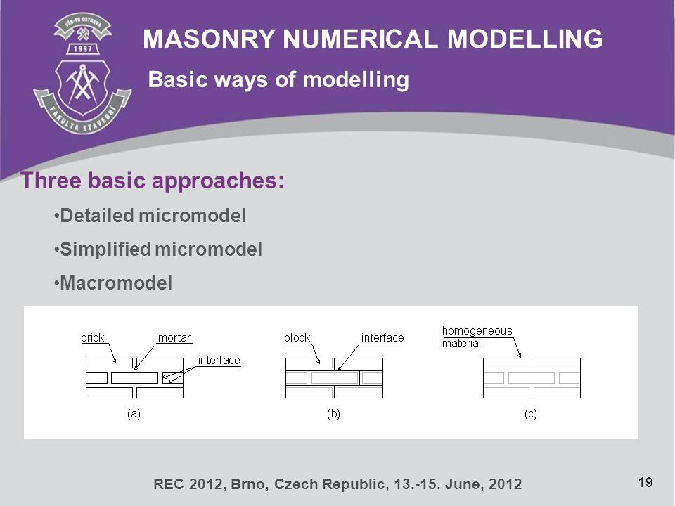 MASONRY NUMERICAL MODELLING Basic ways of modelling 19 REC 2012, Brno, Czech Republic, 13.-15. June, 2012 Three basic approaches: Detailed micromodel