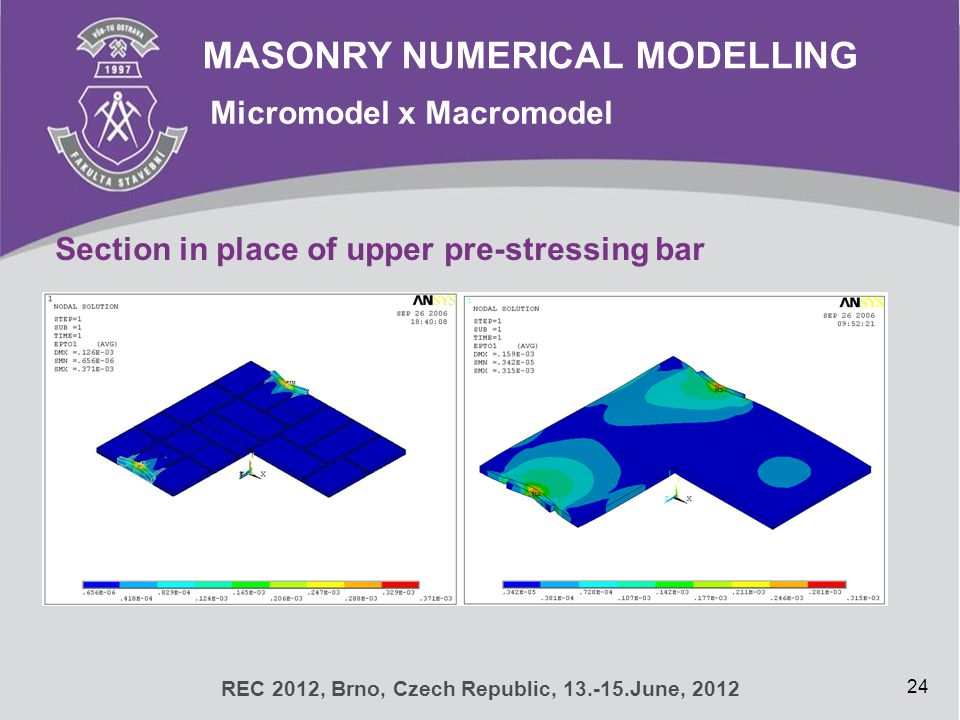 MASONRY NUMERICAL MODELLING Micromodel x Macromodel 24 REC 2012, Brno, Czech Republic, 13.-15.June, 2012 Section in place of upper pre-stressing bar