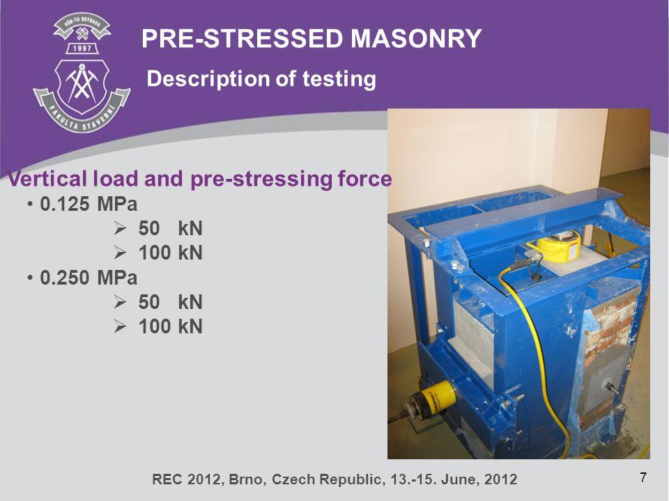 PRE-STRESSED MASONRY Description of testing 7 REC 2012, Brno, Czech Republic, 13.-15. June, 2012 Vertical load and pre-stressing force 0.125 MPa  50