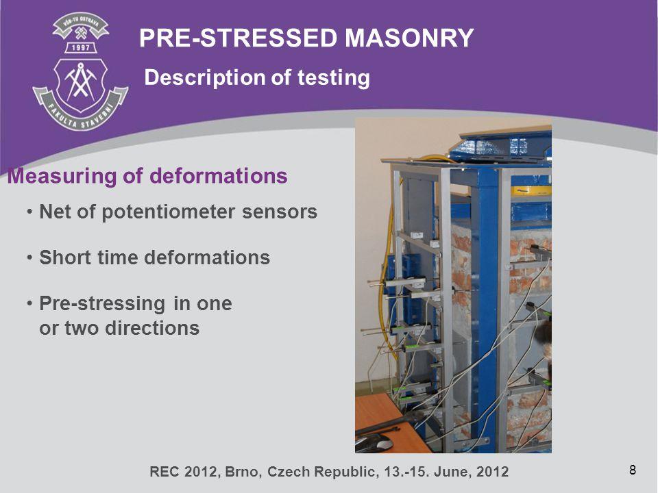 PRE-STRESSED MASONRY Description of testing 8 REC 2012, Brno, Czech Republic, 13.-15. June, 2012 Measuring of deformations Net of potentiometer sensor