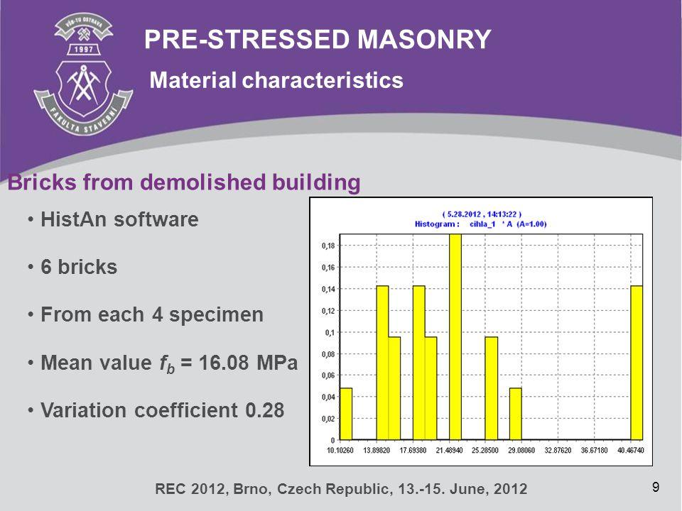 PRE-STRESSED MASONRY Material characteristics 9 REC 2012, Brno, Czech Republic, 13.-15. June, 2012 Bricks from demolished building HistAn software 6 b
