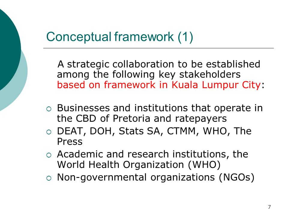 Conceptual framework (2) A successful model from the City of Kuala Lumpur in Malaysia to be followed.