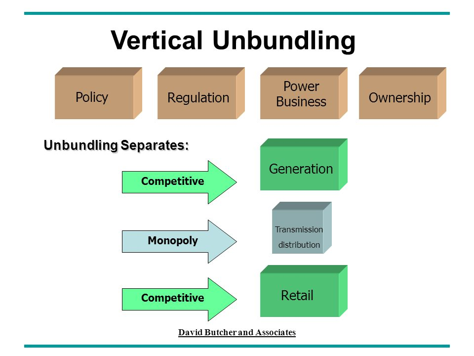 David Butcher and Associates Policy Ownership Power Business Regulation Generation Retail Transmission distribution Unbundling Separates: Competitive