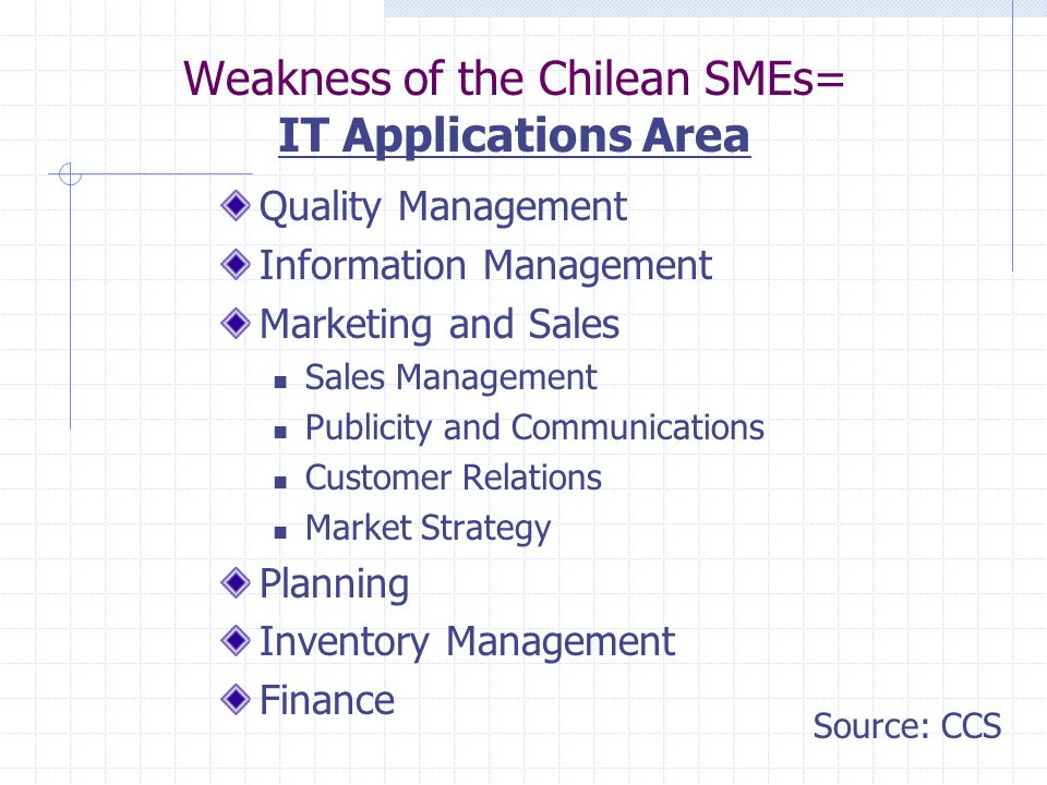 Weakness of the Chilean SMEs= IT Applications Area Quality Management Information Management Marketing and Sales Sales Management Publicity and Communications Customer Relations Market Strategy Planning Inventory Management Finance Source: CCS
