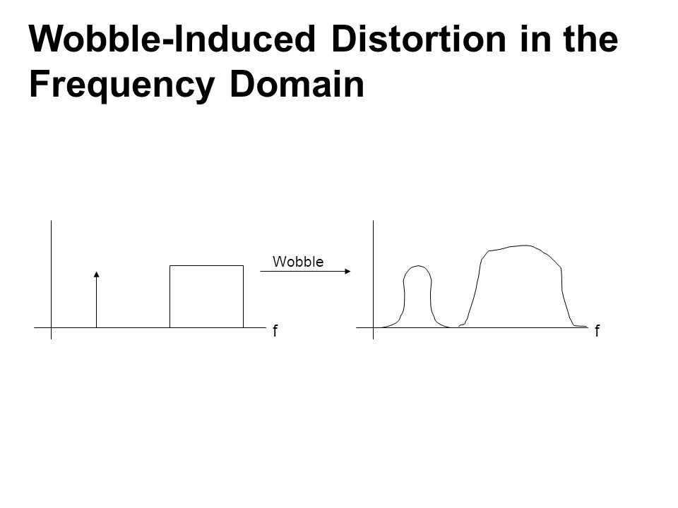 Wobble ff Wobble-Induced Distortion in the Frequency Domain