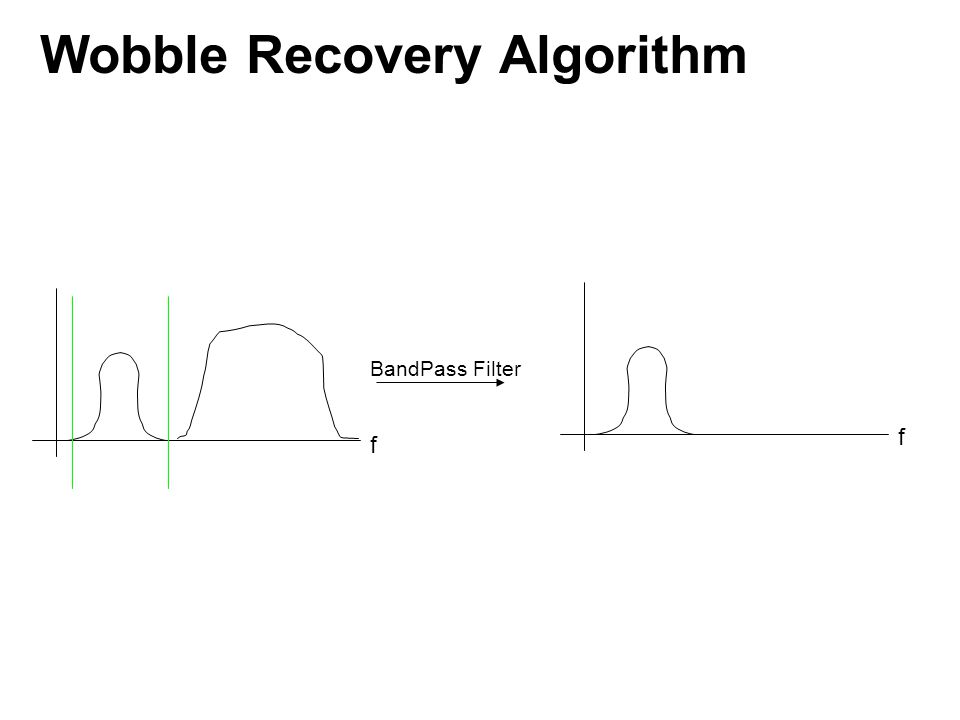 f BandPass Filter f Wobble Recovery Algorithm