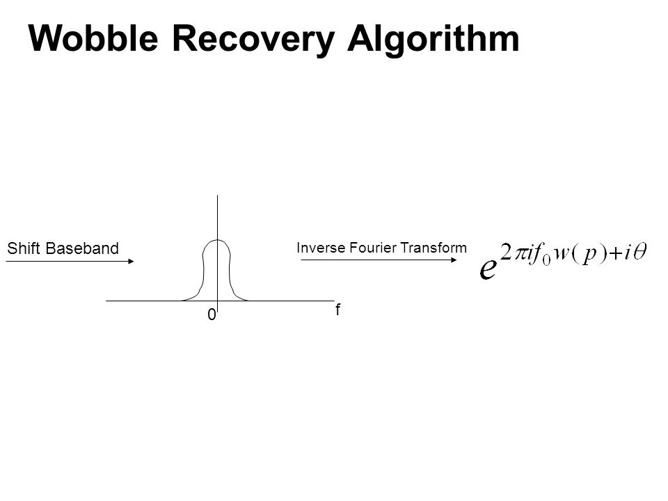 Shift Baseband Inverse Fourier Transform f 0 Wobble Recovery Algorithm