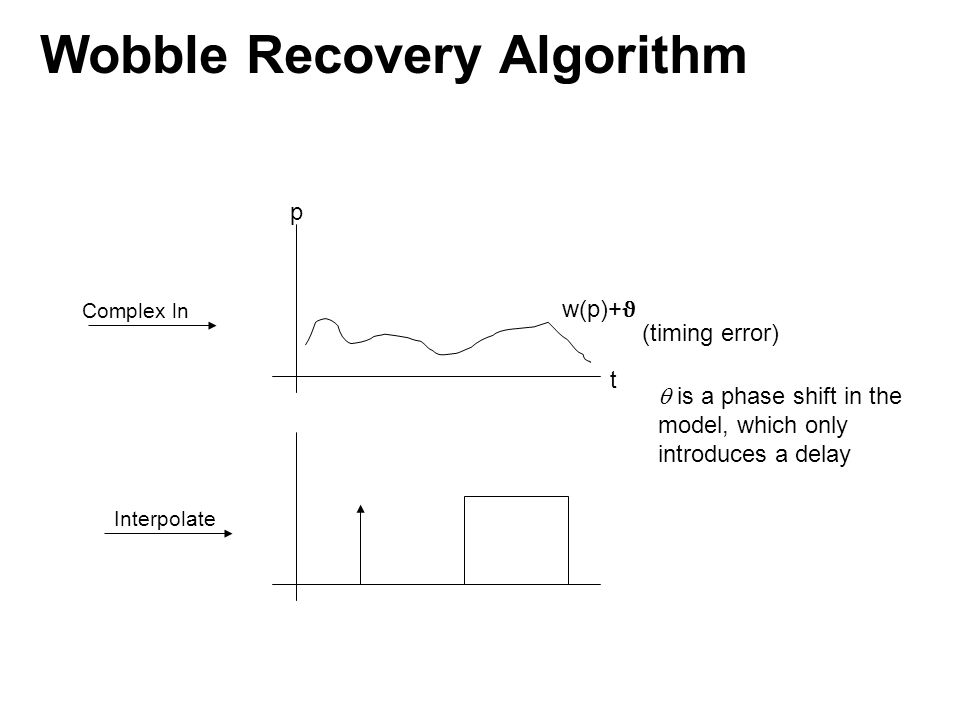 Complex ln t p w(p)+ ϑ Interpolate (timing error)  is a phase shift in the model, which only introduces a delay Wobble Recovery Algorithm