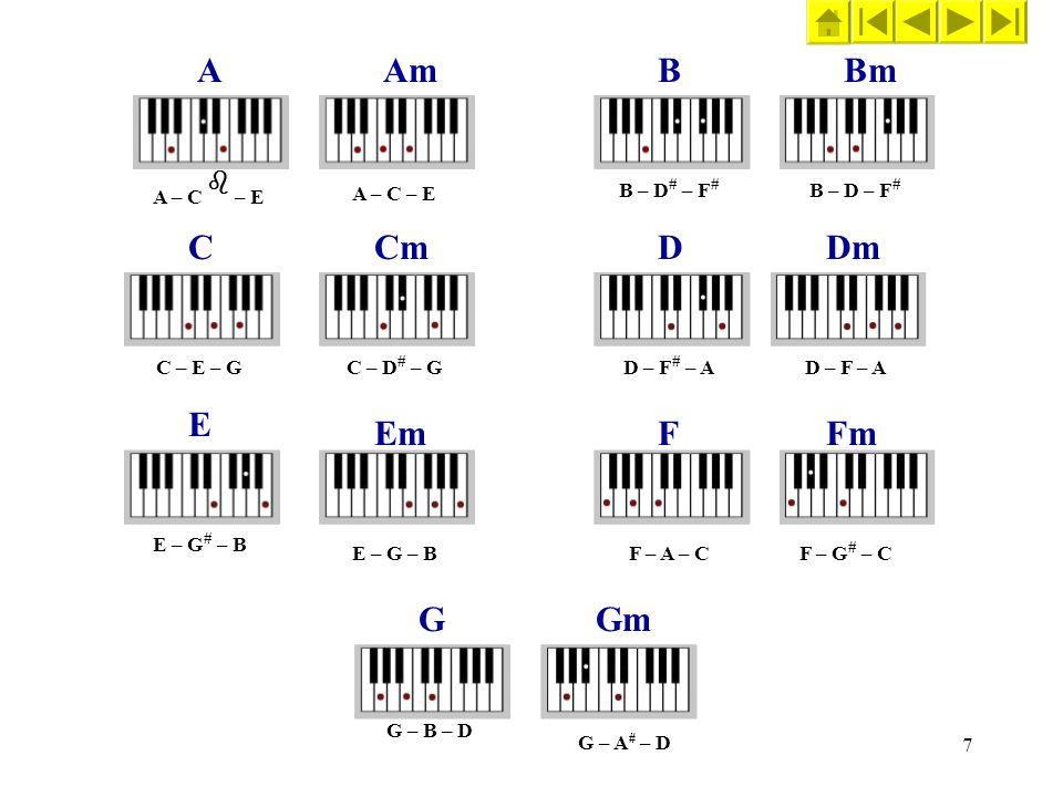 7 A A – C b – E Am A – C – E B B – D # – F # Bm B – D – F # C C – E – G Cm C – D # – G D D – F # – A Dm D – F – A E E – G # – B Em E – G – B F F – A – C Fm F – G # – C G G – B – D Gm G – A # – D