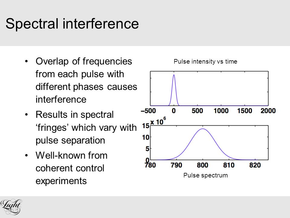 Spectral interference Pulse intensity vs time Pulse spectrum Overlap of frequencies from each pulse with different phases causes interference Results in spectral 'fringes' which vary with pulse separation Well-known from coherent control experiments