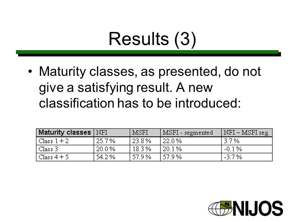 Results (3) Maturity classes, as presented, do not give a satisfying result.