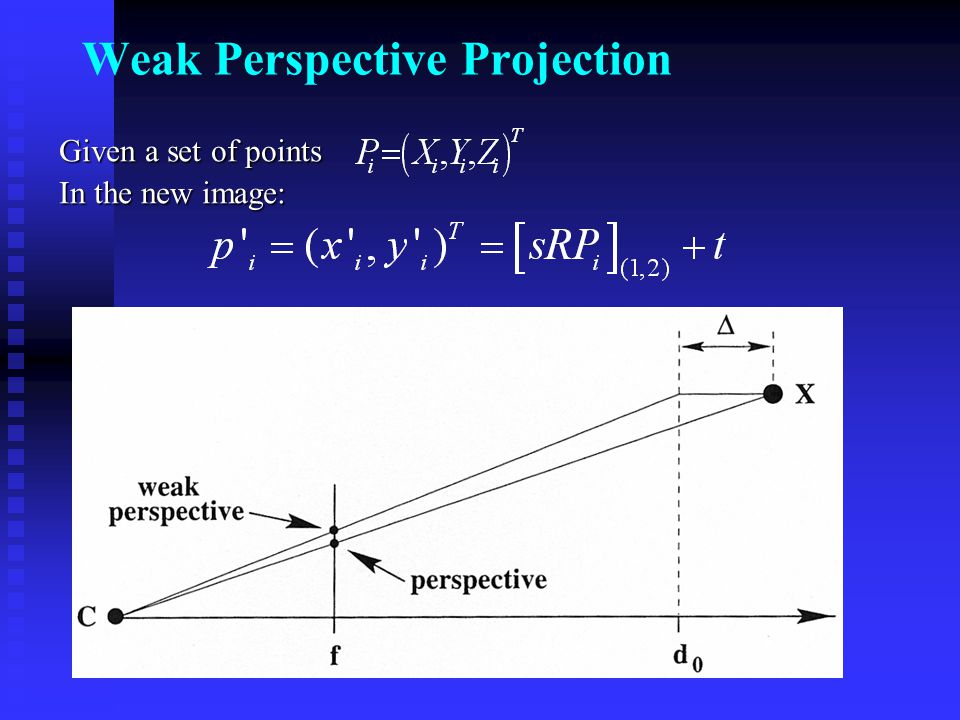 Weak Perspective Projection Given a set of points In the new image: