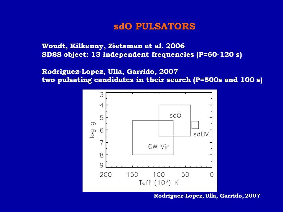 Woudt, Kilkenny, Zietsman et al. 2006 SDSS object: 13 independent frequencies (P=60-120 s) Rodriguez-Lopez, Ulla, Garrido, 2007 two pulsating candidat