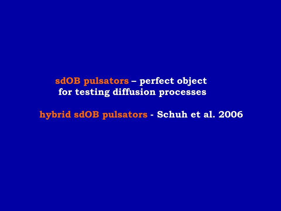 sdOB pulsators – perfect object for testing diffusion processes hybrid sdOB pulsators - Schuh et al. 2006