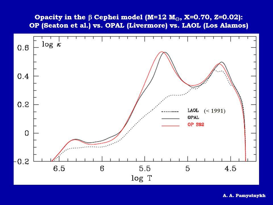 Opacity in the  Cephei model (M=12 M , X=0.70, Z=0.02): OP (Seaton et al.) vs. OPAL (Livermore) vs. LAOL (Los Alamos) (< 1991) A. A. Pamyatnykh
