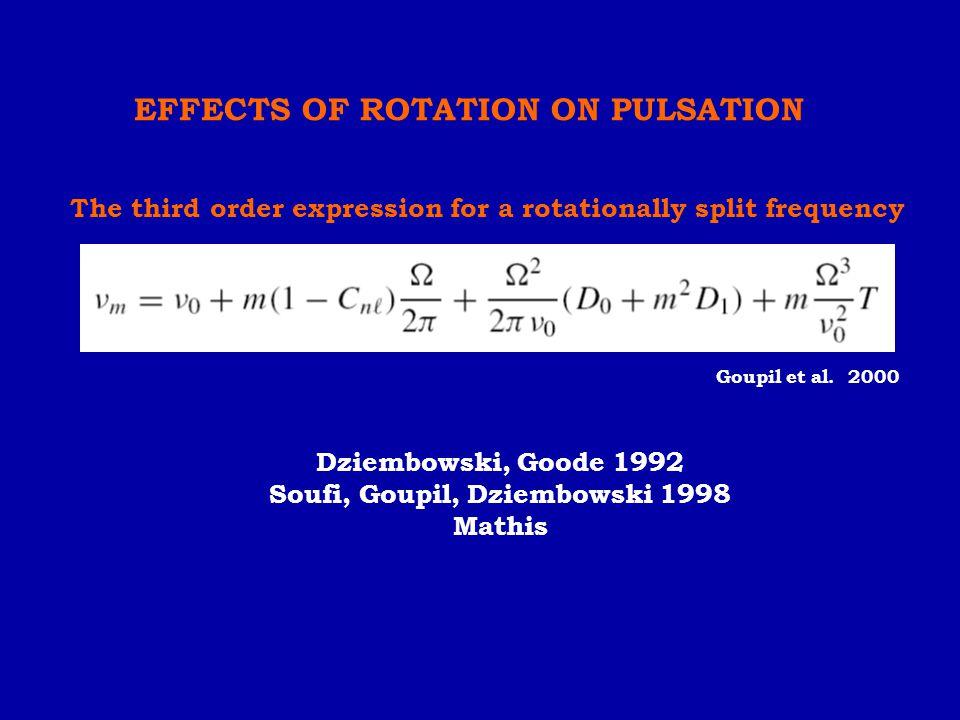 The third order expression for a rotationally split frequency Dziembowski, Goode 1992 Soufi, Goupil, Dziembowski 1998 Mathis Goupil et al. 2000 EFFECT