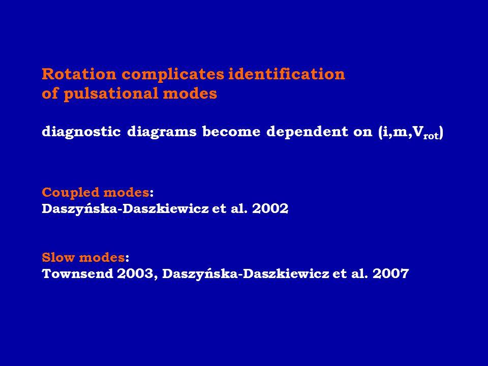 Rotation complicates identification of pulsational modes diagnostic diagrams become dependent on (i,m,V rot ) Coupled modes: Daszyńska-Daszkiewicz et
