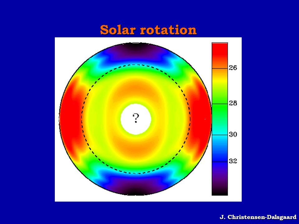 Solar rotation J. Christensen-Dalsgaard