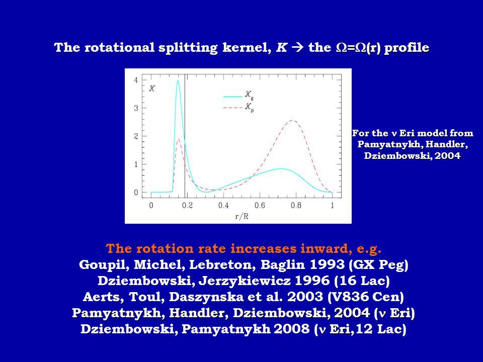  =  (r) profile The rotational splitting kernel, K  the  =  (r) profile The rotation rate increases inward, e.g. Goupil, Michel, Lebreton, Baglin