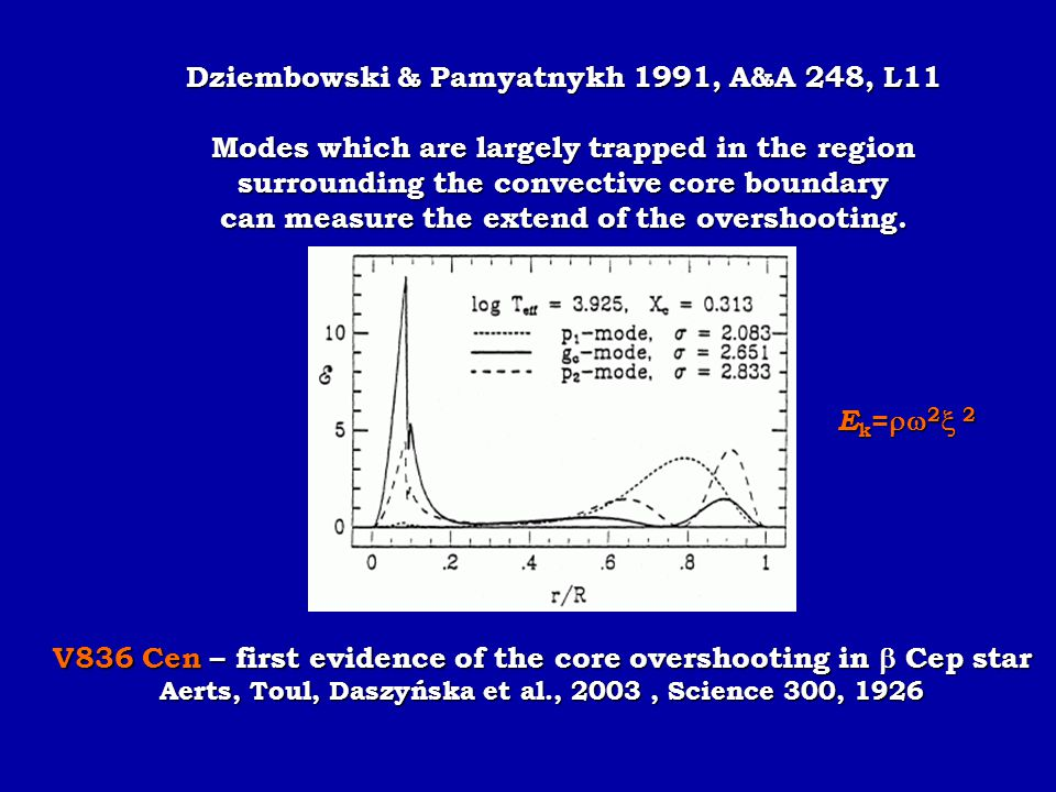Dziembowski & Pamyatnykh 1991, A&A 248, L11 Modes which are largely trapped in the region surrounding the convective core boundary can measure the ext
