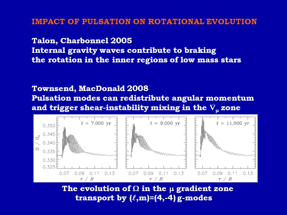 IMPACT OF PULSATION ON ROTATIONAL EVOLUTION Talon, Charbonnel 2005 Internal gravity waves contribute to braking the rotation in the inner regions of l